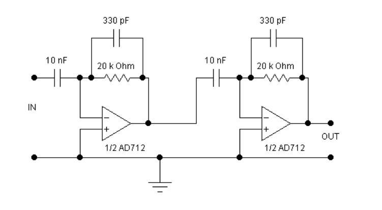 More op-amp circuits