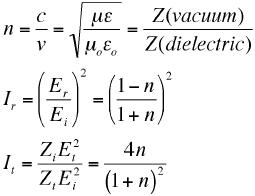 An examination of understanding refractive indexes