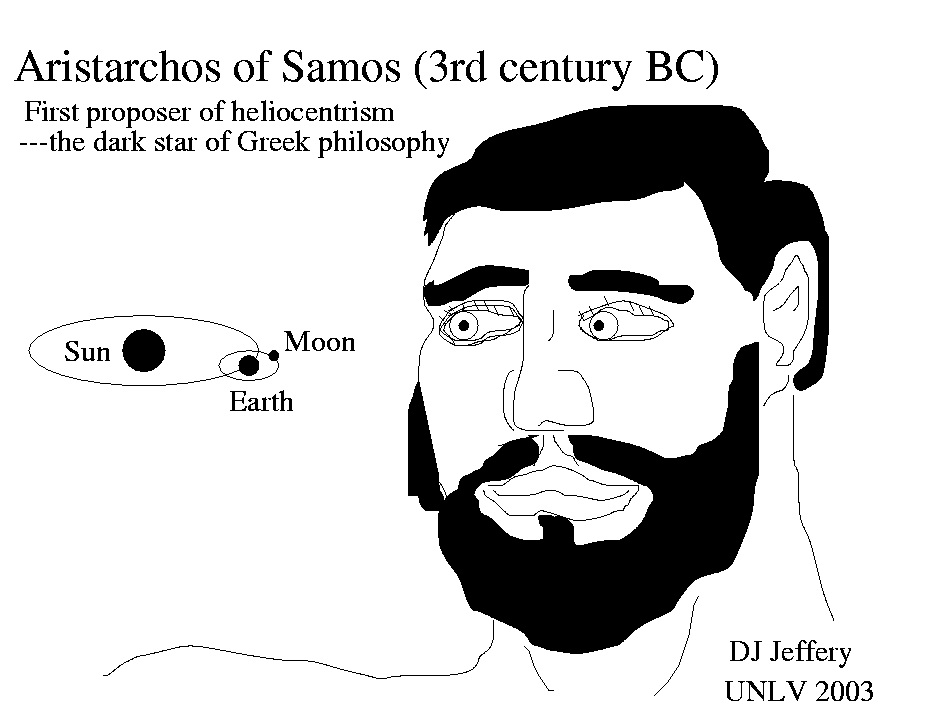 Aristarchos of Samos and the heliocentric Solar System