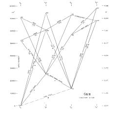grotrian diagram ca ii [ 3639 x 4664 Pixel ]