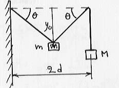 1996 Final Exam