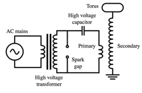 Tesla Coil Schematic Wiring Diagram : 35 Wiring Diagram