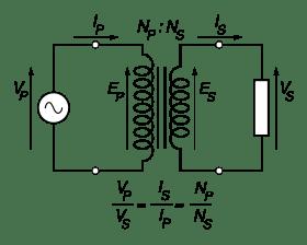 Transformer Experiments for Lesson Plans & Science Fair