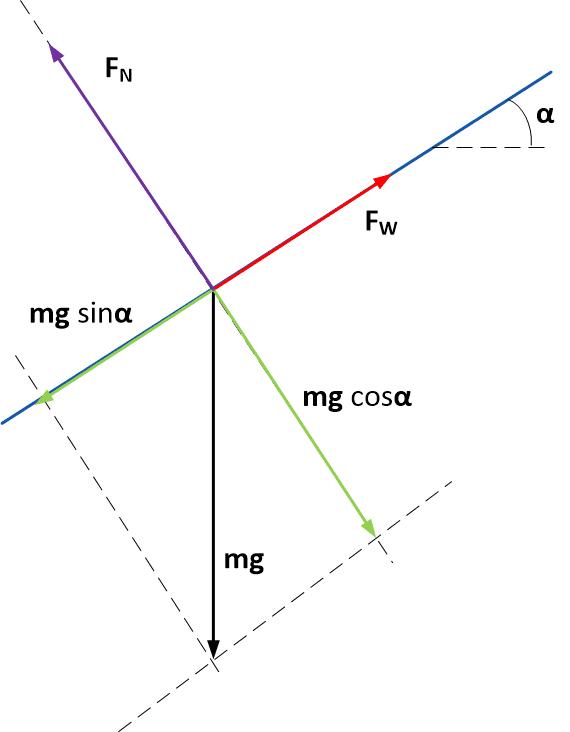 I need help calculating maximum gradient climbing ability