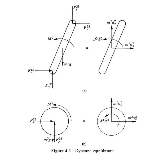 Free-body diagrams for constrained rigid multibody