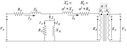 How the power transfers across the Ideal Transformer