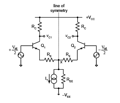 What's the reason for modifying these amplifier circuits