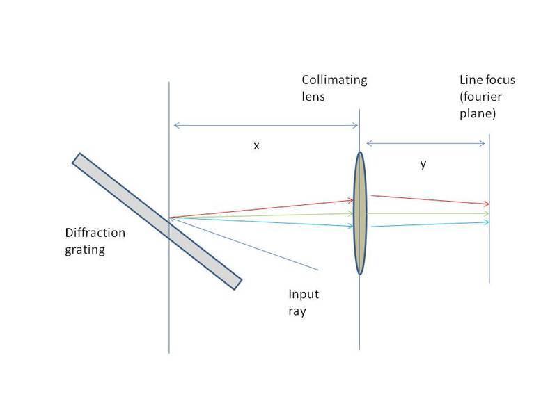diffractionproblem.jpg