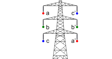 Ampere's law to calculate the B field from a balanced