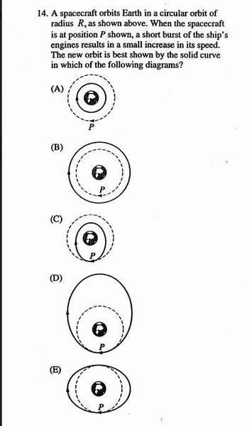 Quick Question on Kepler & angular momentum conservation
