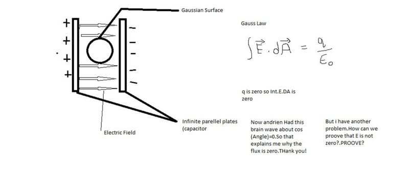 Electric field at point inside a parallel plate capacitor