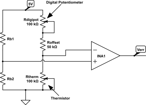 Try to determine the resistance of an NTC thermistor
