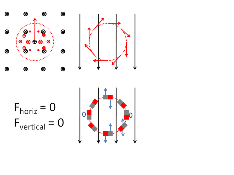 Moving charge in a magnetic field, magnetic-magnetic
