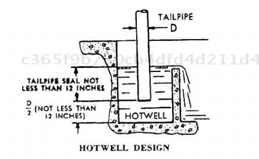 Barometric Leg to drain a slurry from a system under