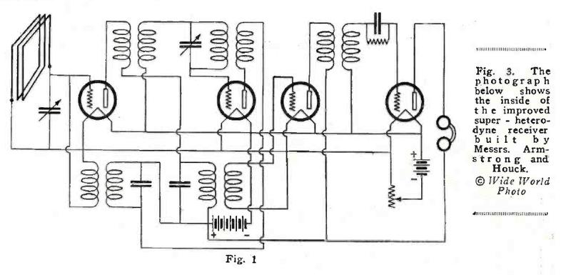 Help understand Armstrong's 1924 Superheterodyne Radio