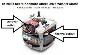 Trying to Wire a Washing Machine Motor To Power a Grain Mill   Physics Forums