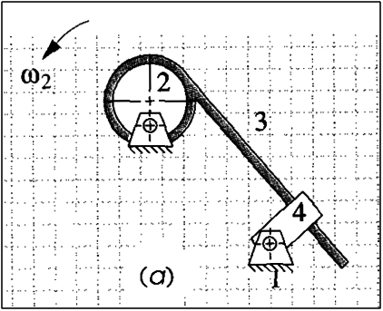 Instantaneous center of velocity for a inverted slider