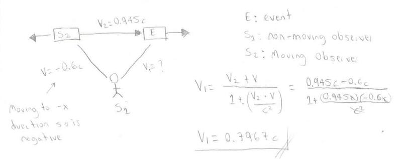 Lorentz Transformations vs Galilean Transformation