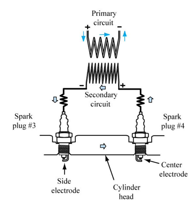 High voltage coil discharge polarity for vehicle spark