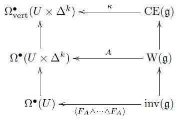Examples of Prequantum Field Theories I: Gauge Fields