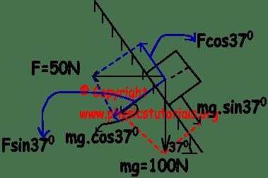 Diagram Of Displacement Physics, Diagram, Free Engine