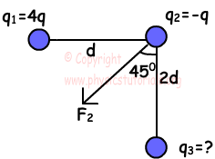 Electric Force Field, Electric, Free Engine Image For User