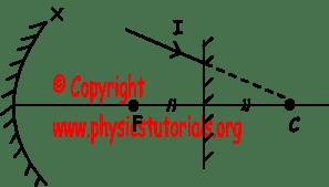 Optics Exam3 and Problem Solutions