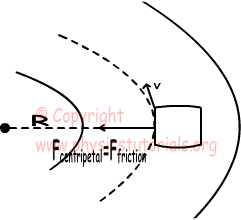 Rotational Motion Exam2 and Problem Solutions