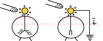 Electrostatics Exam3 and Problem Solutions