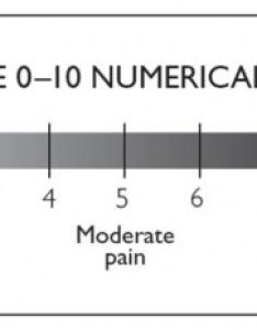 Nrs paing also numeric pain rating scale physiopedia rh physio pedia