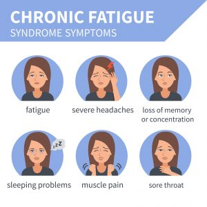 Chronic fatigue syndrome vector infographic. Chronic fatigue syndrome symptoms. Infographic elements.