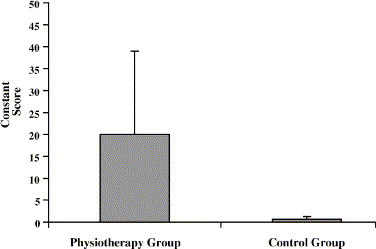 Role of physiotherapy in the treatment of subacromial
