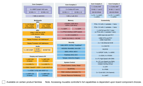 small resolution of mx 8 block diagram