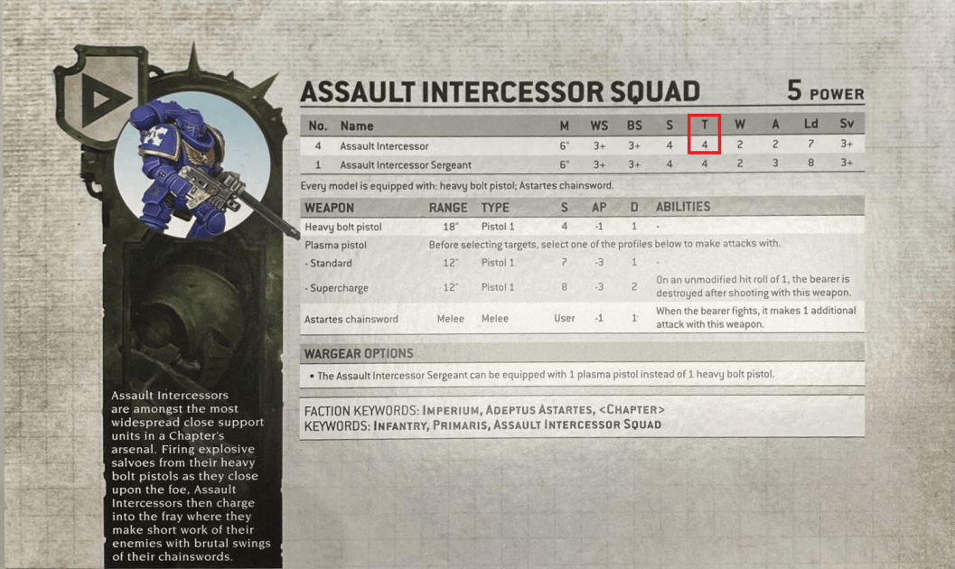 assault intercessor data sheet toughness