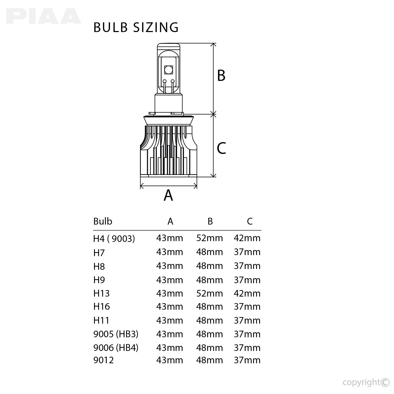 h11 g3 led bulbs twin pack rh piaa com h7 bulb h3 bulb [ 1500 x 1500 Pixel ]