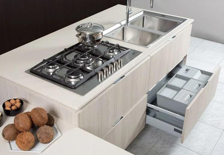 Dove collocare gli elettrodomestici in cucina