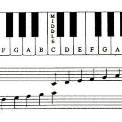 88 Key Piano Keyboard Diagram 3 Way Active Crossover Circuit Layout Notes Picture Keys