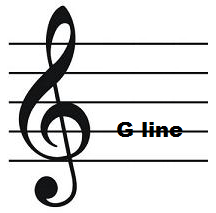 Treble clef (G clef) with G line