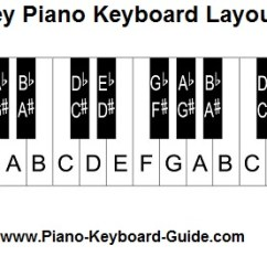 88 Key Piano Keyboard Diagram Ford Trailer Plug Wiring Notes And Keys Click Here For A Picture Of An Layout