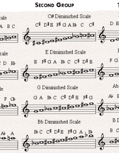 The diminished scales are ided to three groups also scale rh piano play it