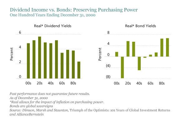 confronto-equity-bond-dividendi-interessi