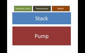 Pianola block diagram