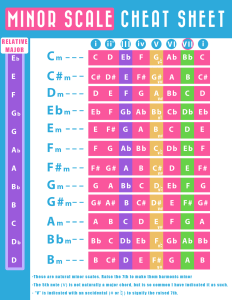 Minor Scale Cheat Sheet
