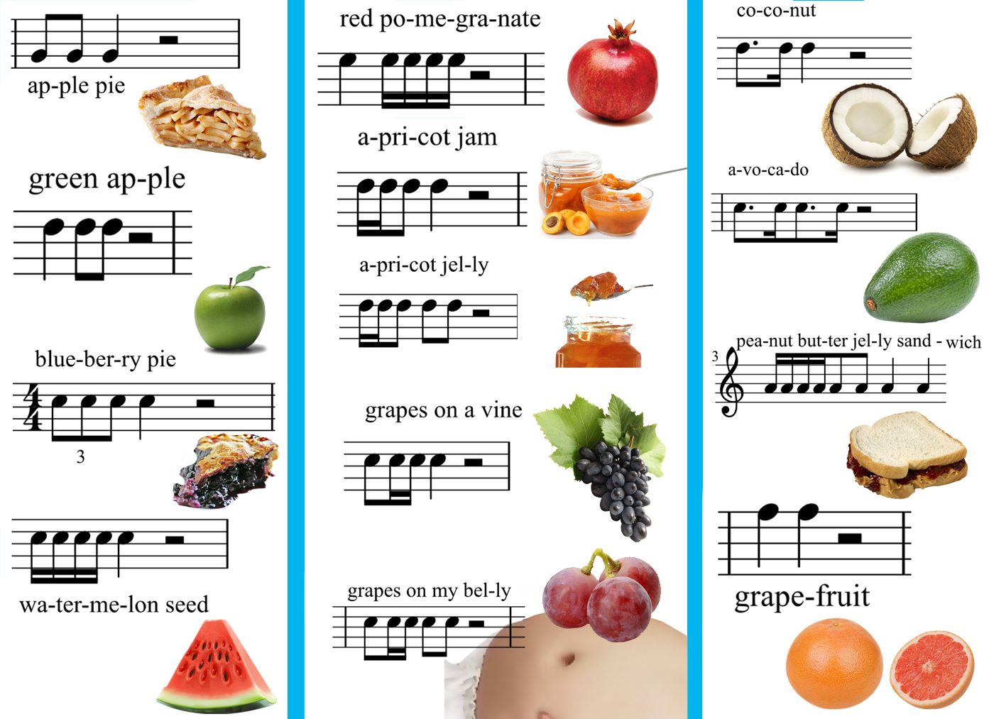 Image result for mnemonic chart rhythm fruit