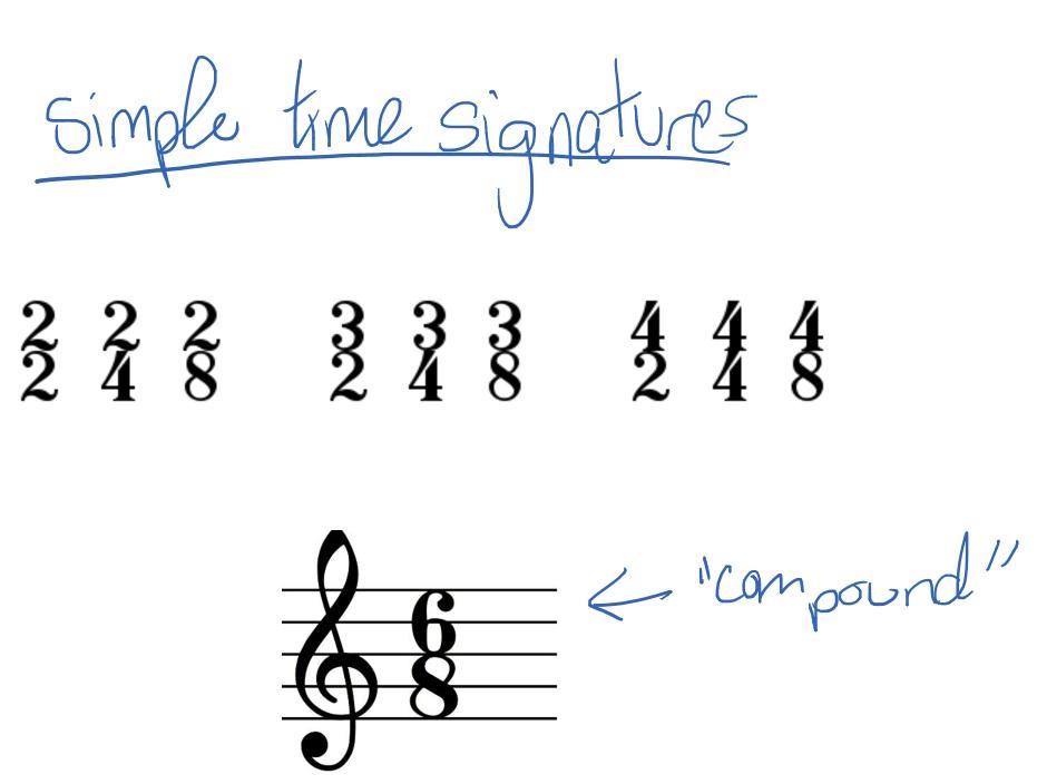 unusual-time-signatures-2