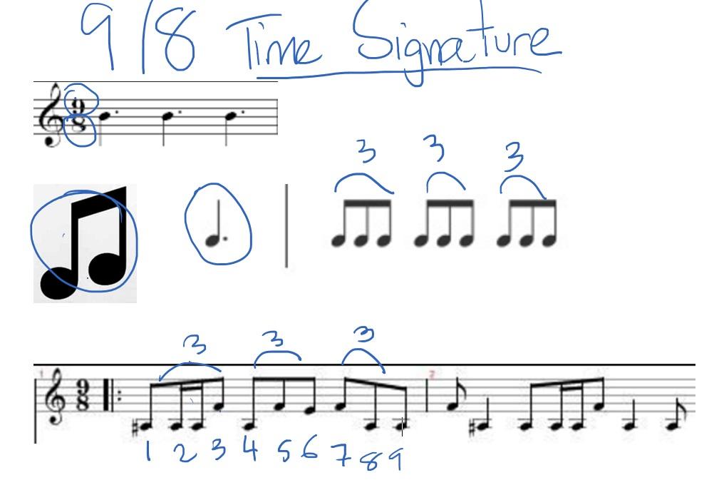 unusual-time-signatures-4