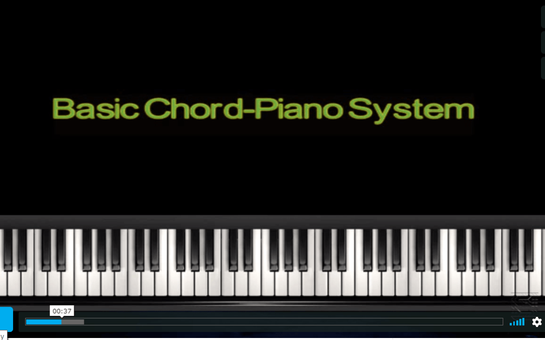 """""""Basic Professional"""" system for voicing chords with a melody"""