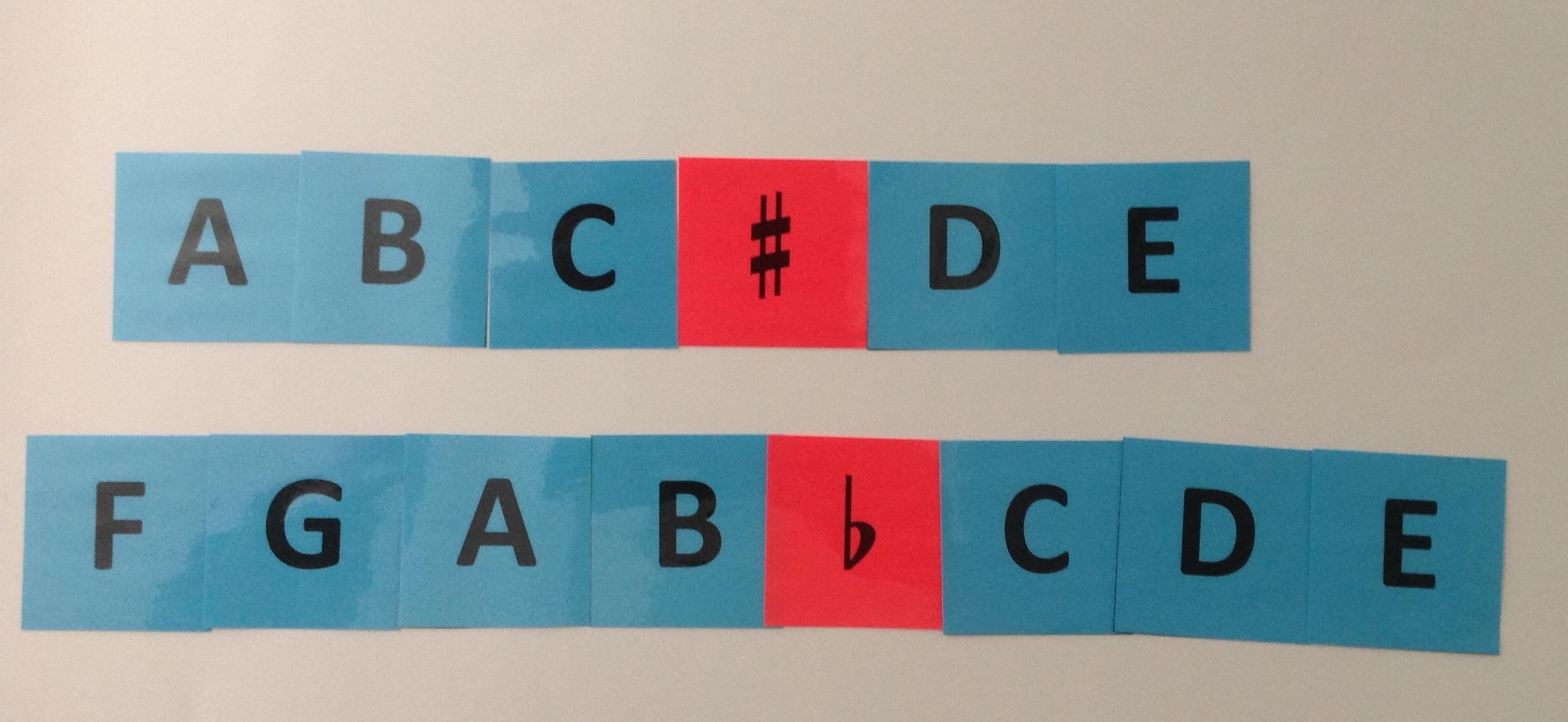 Alphabet Amp Accidental Printable Cards