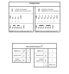 Free Rhythm Worksheets   6/8 Time Signature Worksheets [ 1024 x 791 Pixel ]