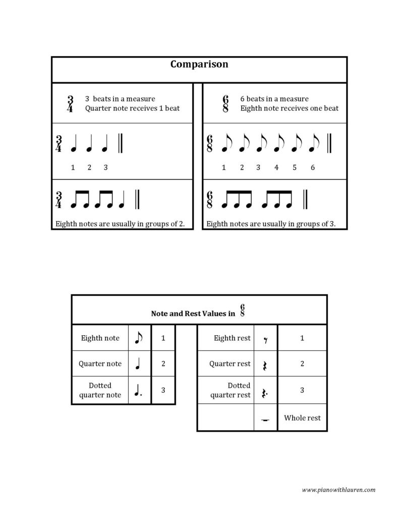 hight resolution of Free Rhythm Worksheets   6/8 Time Signature Worksheets